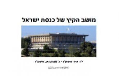 """דוח ליב""""ה -סיכום מושב הקיץ של הכנסת"""